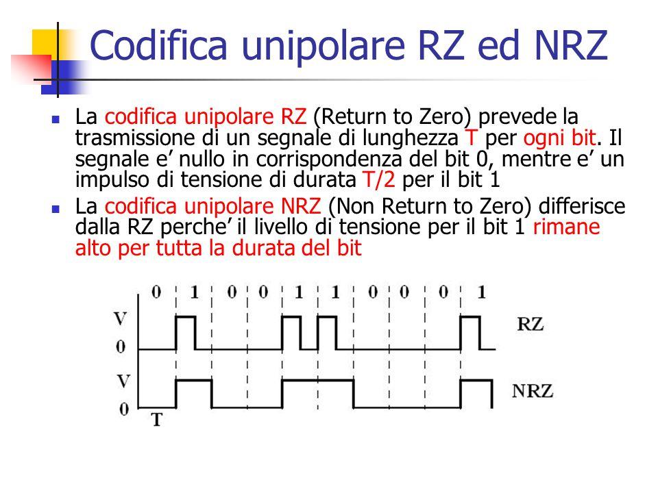 Codifica unipolare RZ ed NRZ La codifica unipolare RZ (Return to Zero) prevede la trasmissione di un segnale di lunghezza T per ogni bit. Il segnale e