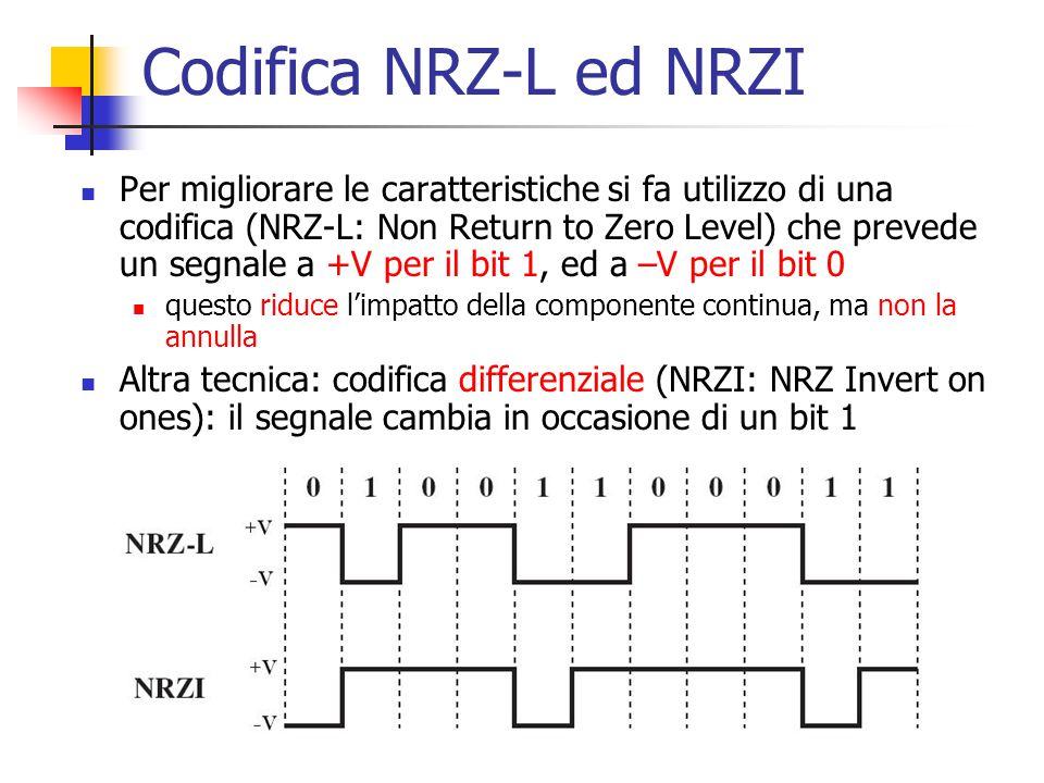 Codifica NRZ-L ed NRZI Per migliorare le caratteristiche si fa utilizzo di una codifica (NRZ-L: Non Return to Zero Level) che prevede un segnale a +V