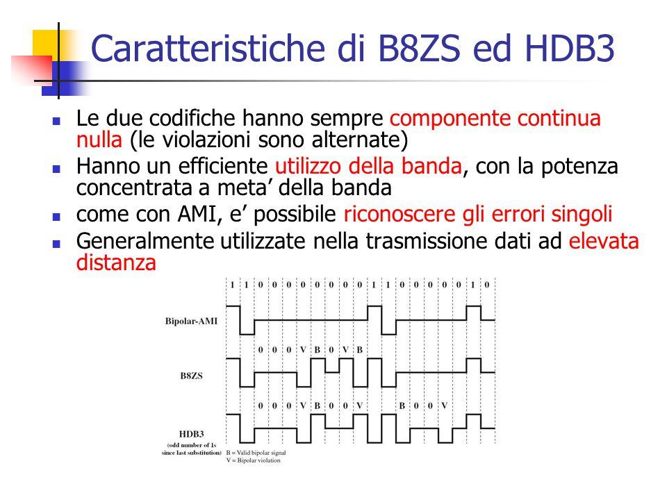 Caratteristiche di B8ZS ed HDB3 Le due codifiche hanno sempre componente continua nulla (le violazioni sono alternate) Hanno un efficiente utilizzo de