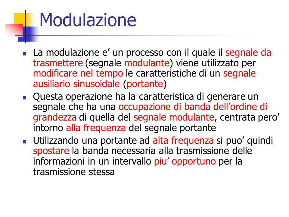 Modulazione La modulazione e' un processo con il quale il segnale da trasmettere (segnale modulante) viene utilizzato per modificare nel tempo le cara