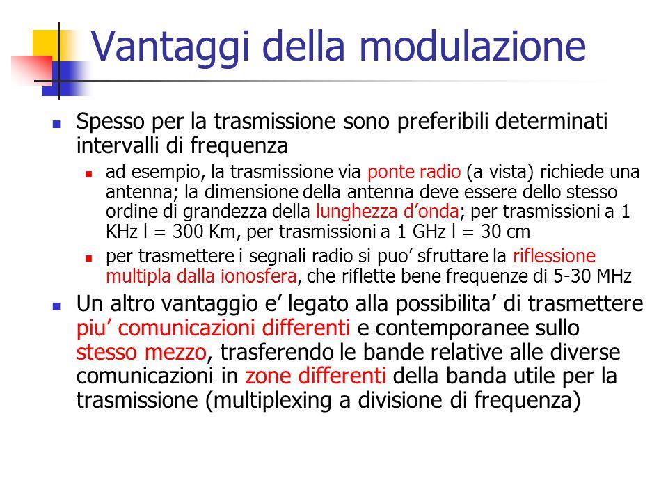 Vantaggi della modulazione Spesso per la trasmissione sono preferibili determinati intervalli di frequenza ad esempio, la trasmissione via ponte radio
