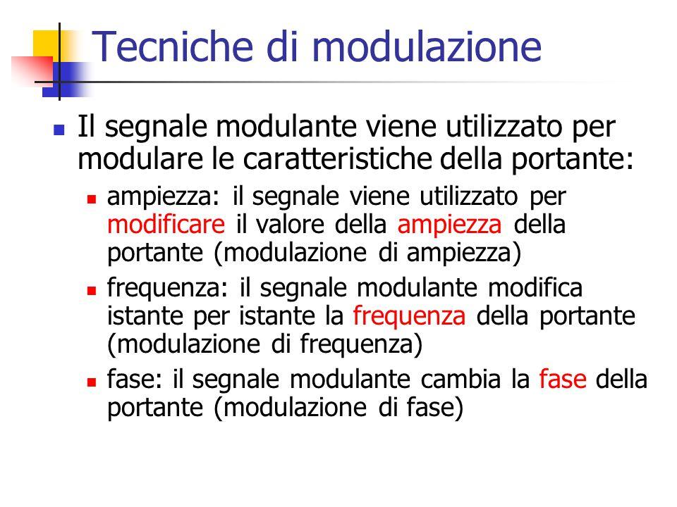 Tecniche di modulazione Il segnale modulante viene utilizzato per modulare le caratteristiche della portante: ampiezza: il segnale viene utilizzato pe