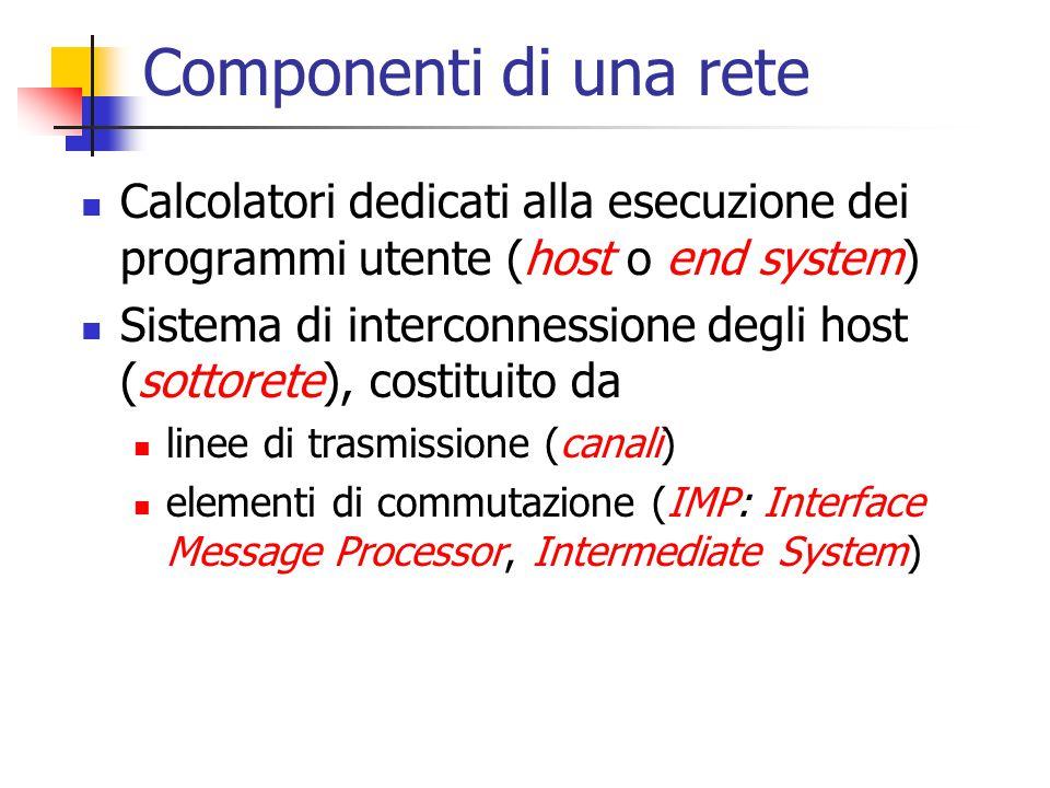 Componenti di una rete Calcolatori dedicati alla esecuzione dei programmi utente (host o end system) Sistema di interconnessione degli host (sottorete