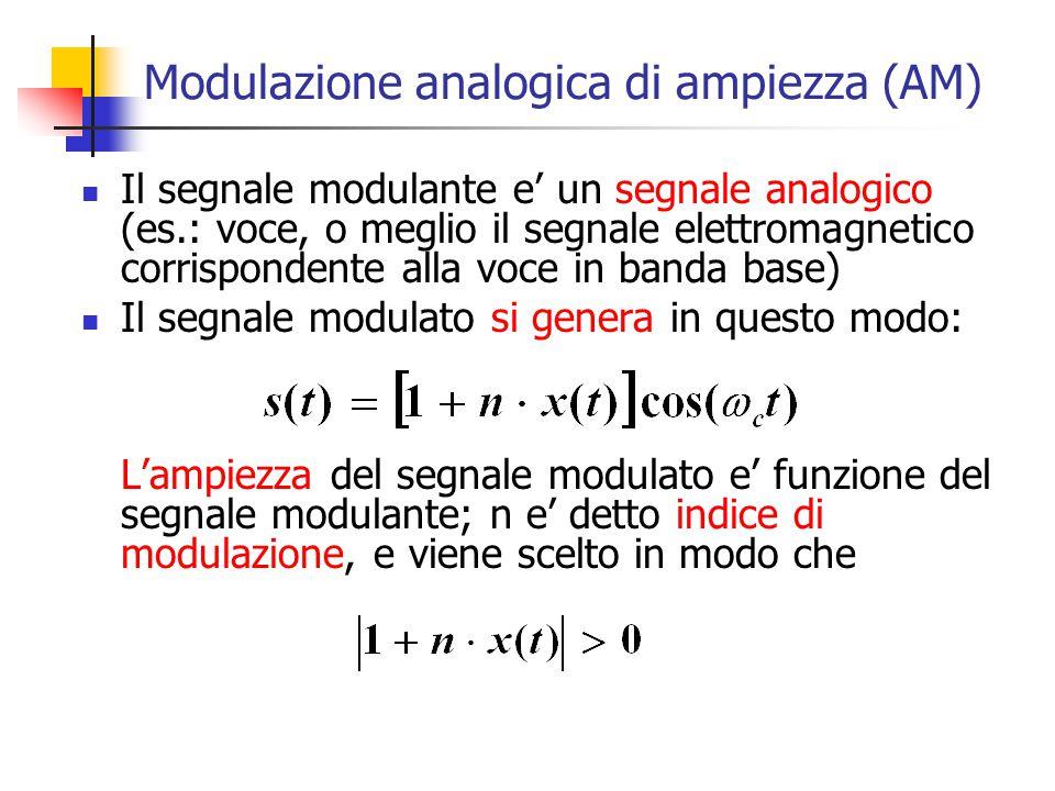 Modulazione analogica di ampiezza (AM) Il segnale modulante e' un segnale analogico (es.: voce, o meglio il segnale elettromagnetico corrispondente al