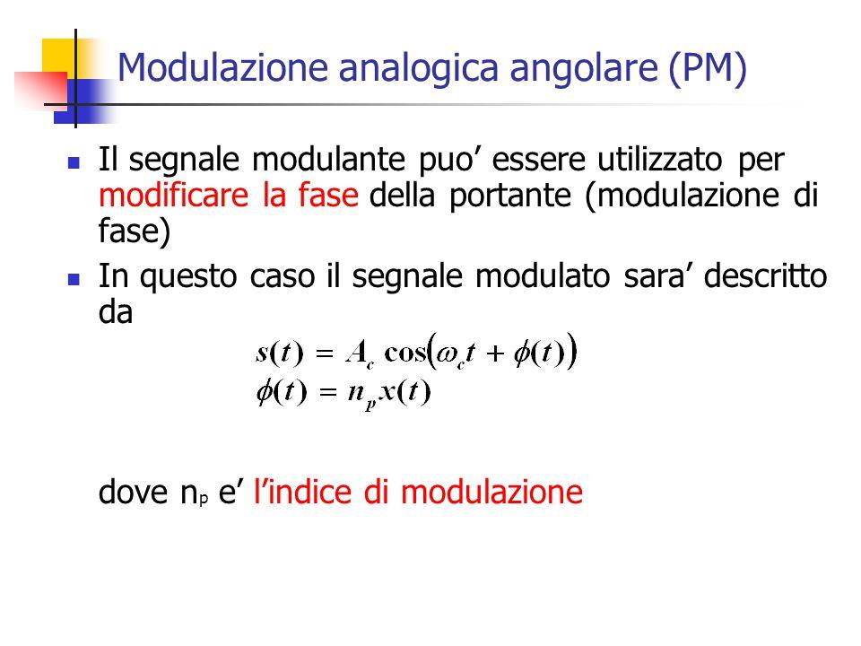 Modulazione analogica angolare (PM) Il segnale modulante puo' essere utilizzato per modificare la fase della portante (modulazione di fase) In questo