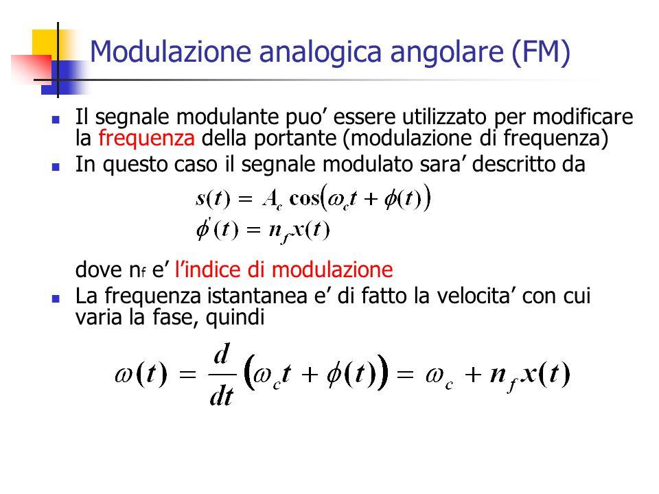 Modulazione analogica angolare (FM) Il segnale modulante puo' essere utilizzato per modificare la frequenza della portante (modulazione di frequenza)