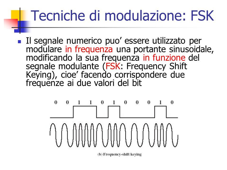 Tecniche di modulazione: FSK Il segnale numerico puo' essere utilizzato per modulare in frequenza una portante sinusoidale, modificando la sua frequen