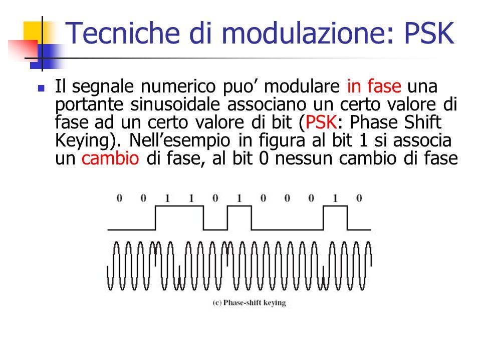 Tecniche di modulazione: PSK Il segnale numerico puo' modulare in fase una portante sinusoidale associano un certo valore di fase ad un certo valore d