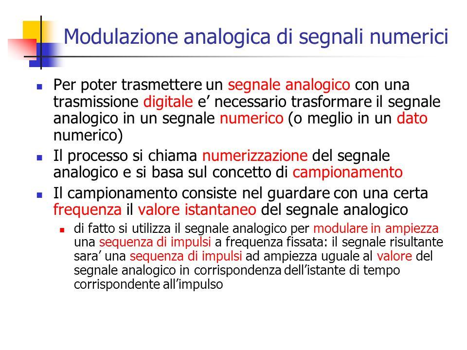Modulazione analogica di segnali numerici Per poter trasmettere un segnale analogico con una trasmissione digitale e' necessario trasformare il segnal