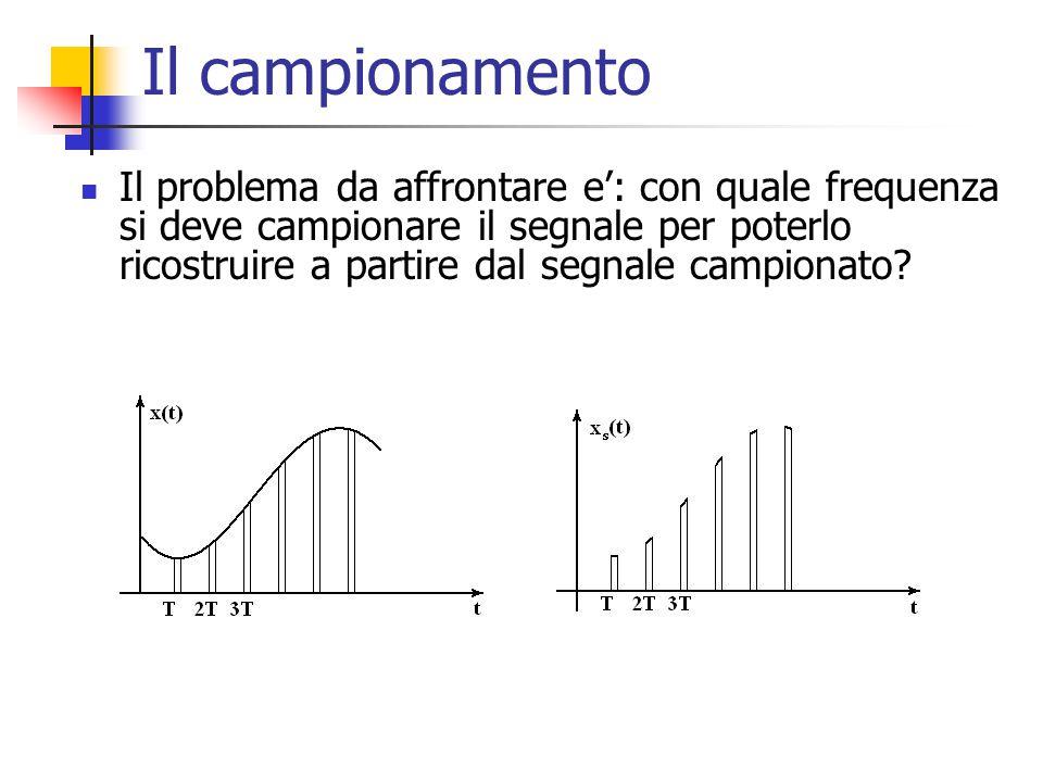 Il campionamento Il problema da affrontare e': con quale frequenza si deve campionare il segnale per poterlo ricostruire a partire dal segnale campion