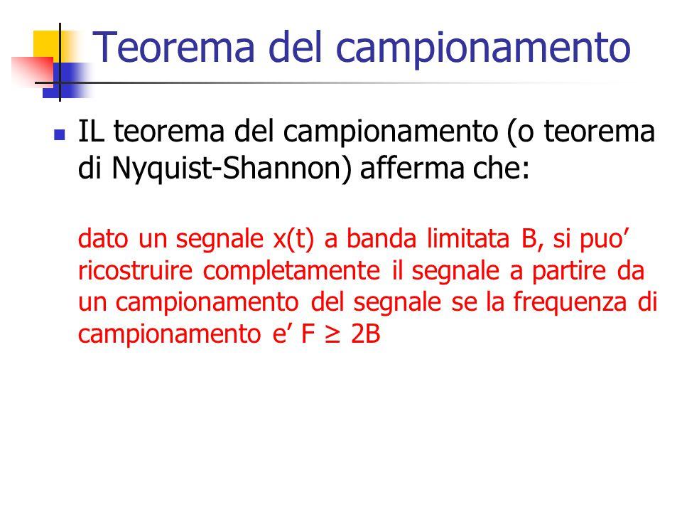 Teorema del campionamento IL teorema del campionamento (o teorema di Nyquist-Shannon) afferma che: dato un segnale x(t) a banda limitata B, si puo' ri