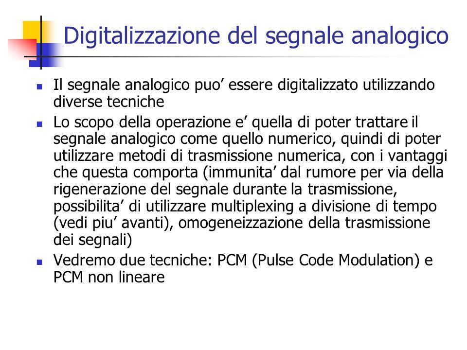 Digitalizzazione del segnale analogico Il segnale analogico puo' essere digitalizzato utilizzando diverse tecniche Lo scopo della operazione e' quella