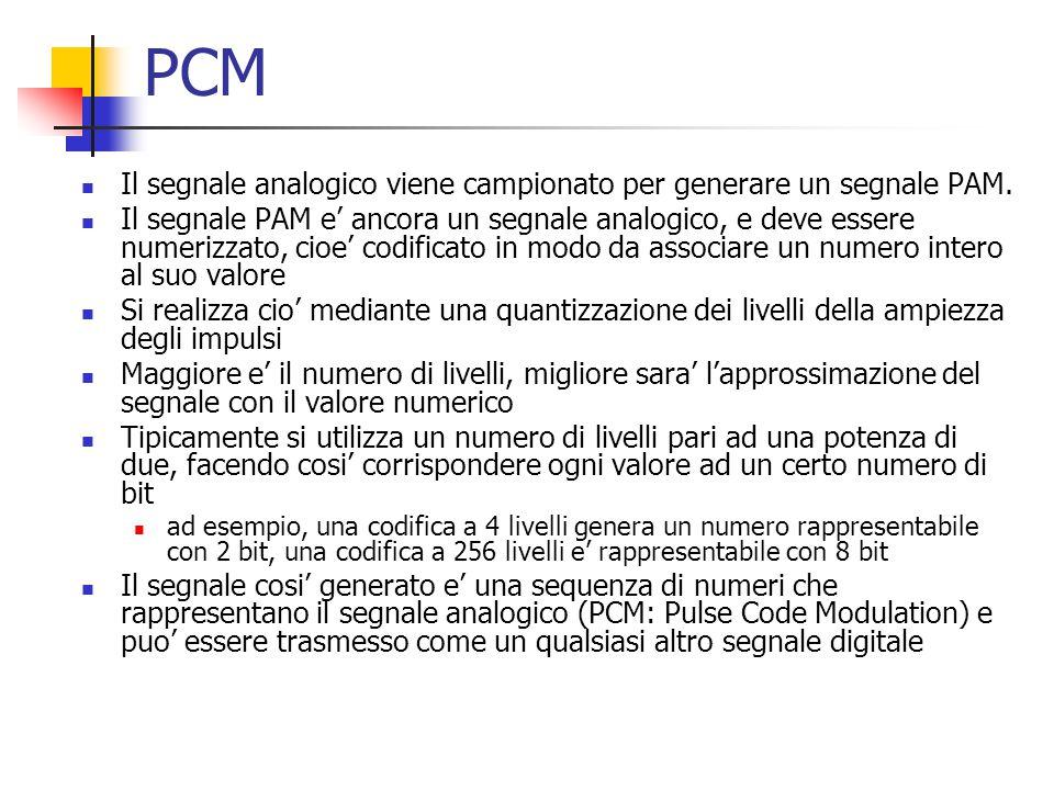 PCM Il segnale analogico viene campionato per generare un segnale PAM. Il segnale PAM e' ancora un segnale analogico, e deve essere numerizzato, cioe'