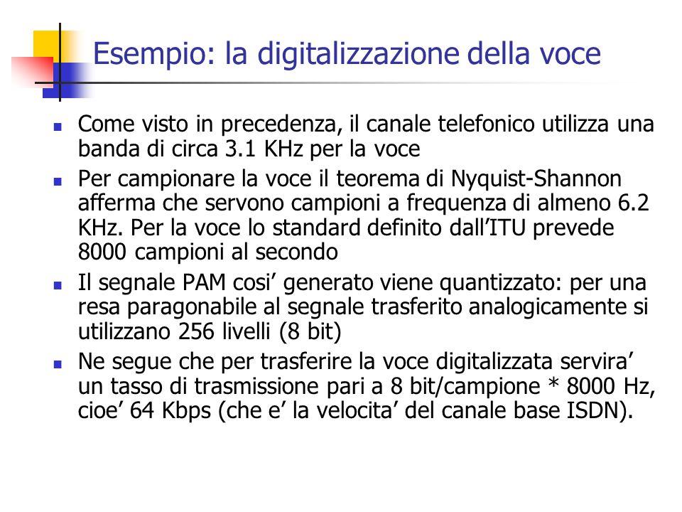 Esempio: la digitalizzazione della voce Come visto in precedenza, il canale telefonico utilizza una banda di circa 3.1 KHz per la voce Per campionare