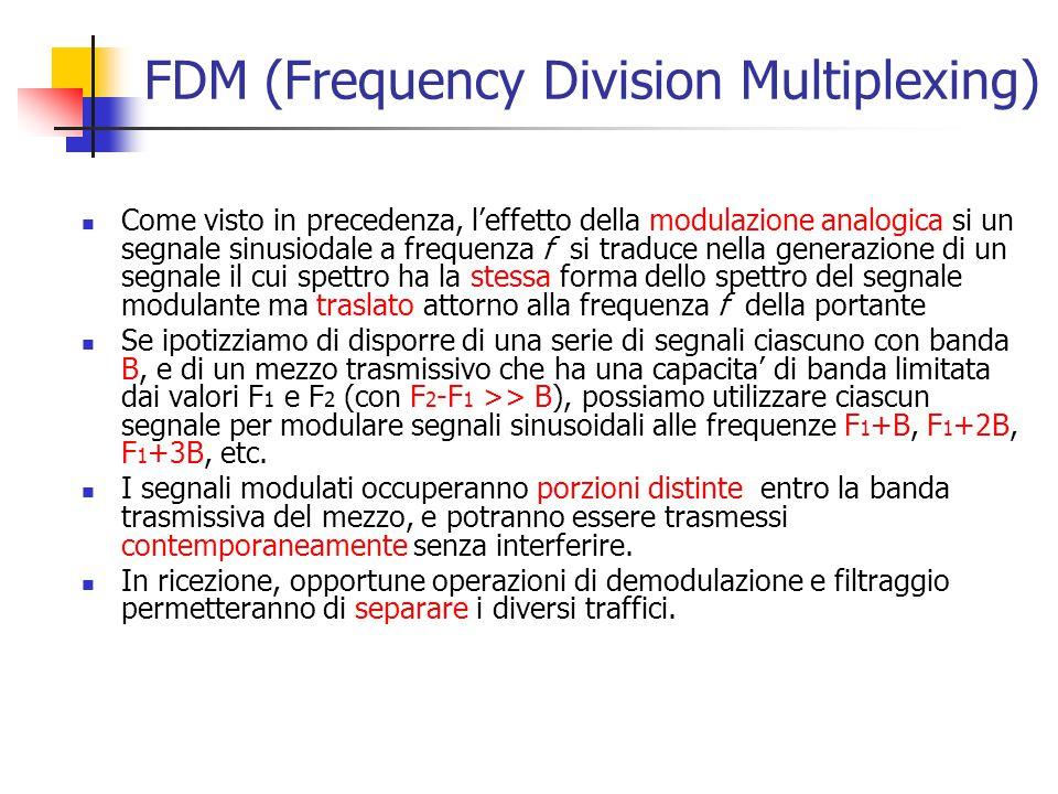 FDM (Frequency Division Multiplexing) Come visto in precedenza, l'effetto della modulazione analogica si un segnale sinusiodale a frequenza f si tradu