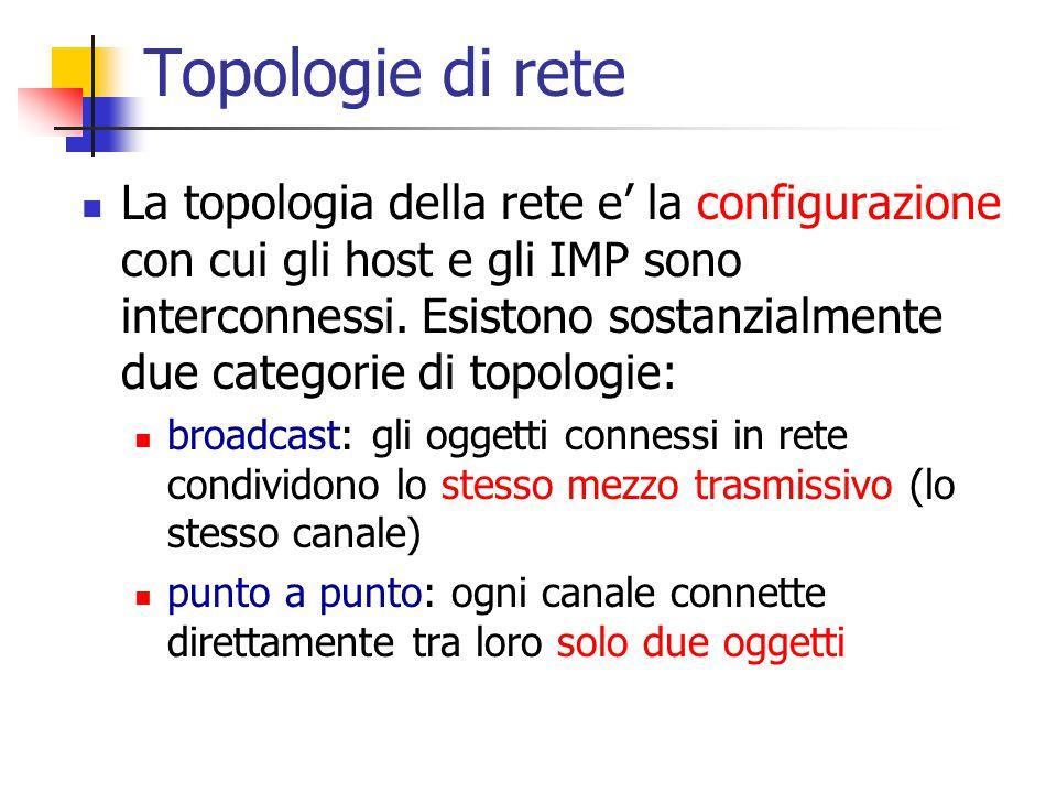 Topologie di rete La topologia della rete e' la configurazione con cui gli host e gli IMP sono interconnessi. Esistono sostanzialmente due categorie d