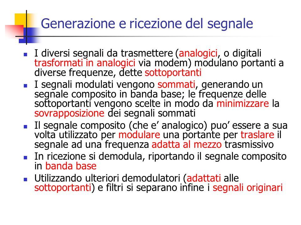Generazione e ricezione del segnale I diversi segnali da trasmettere (analogici, o digitali trasformati in analogici via modem) modulano portanti a di