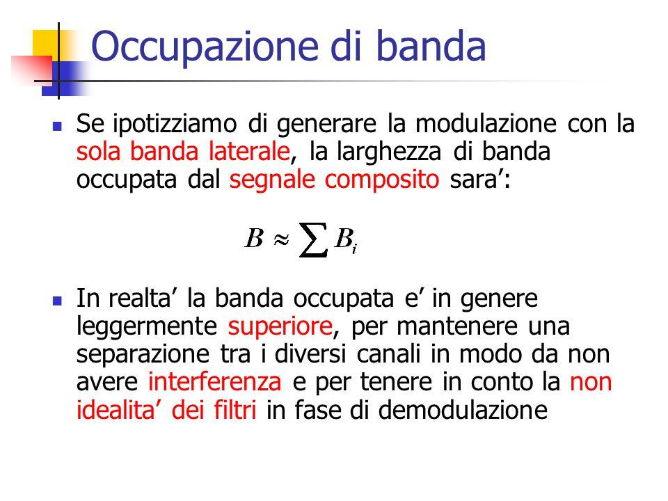 Occupazione di banda Se ipotizziamo di generare la modulazione con la sola banda laterale, la larghezza di banda occupata dal segnale composito sara':