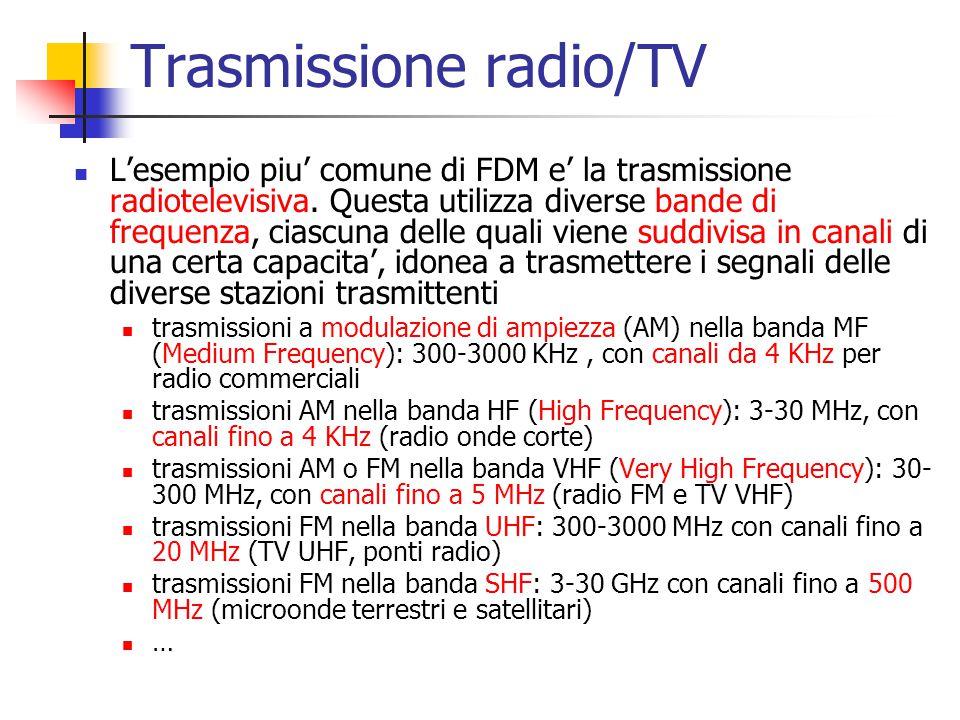 Trasmissione radio/TV L'esempio piu' comune di FDM e' la trasmissione radiotelevisiva. Questa utilizza diverse bande di frequenza, ciascuna delle qual
