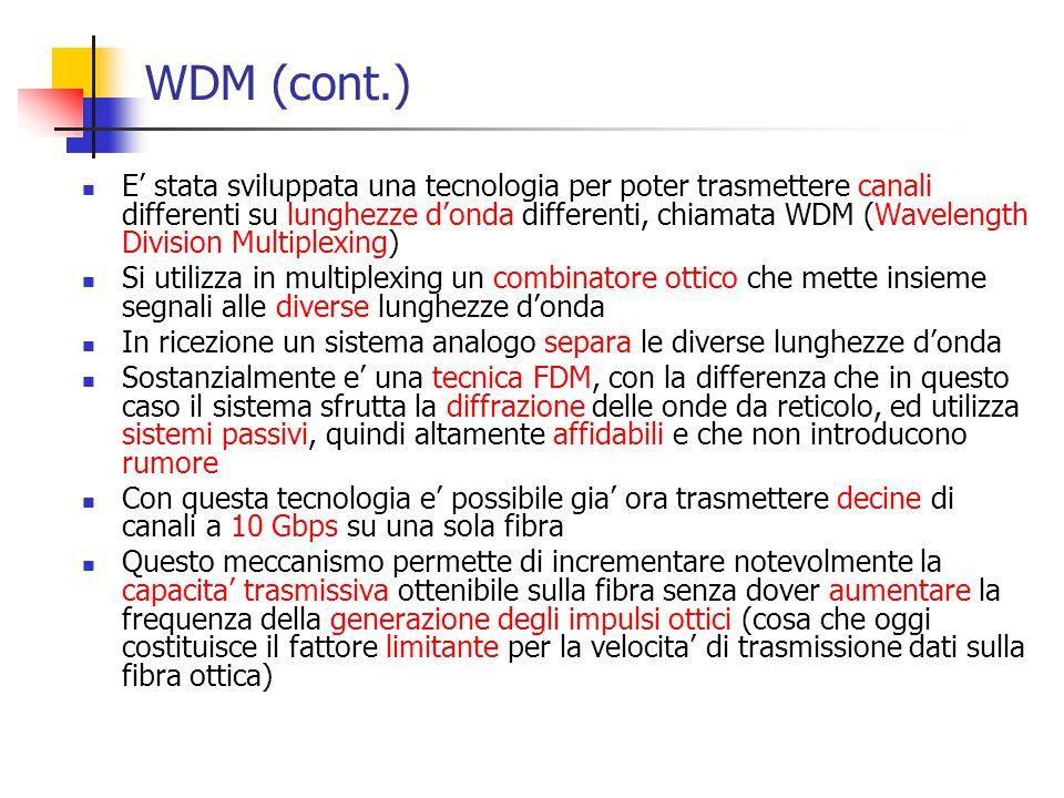WDM (cont.) E' stata sviluppata una tecnologia per poter trasmettere canali differenti su lunghezze d'onda differenti, chiamata WDM (Wavelength Divisi
