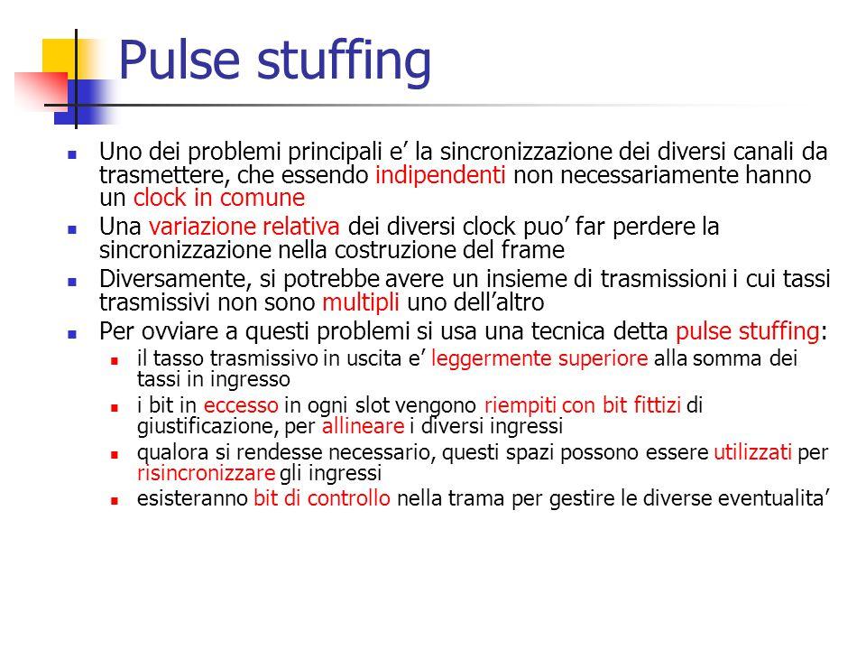 Pulse stuffing Uno dei problemi principali e' la sincronizzazione dei diversi canali da trasmettere, che essendo indipendenti non necessariamente hann