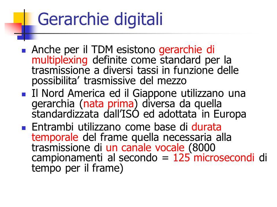Gerarchie digitali Anche per il TDM esistono gerarchie di multiplexing definite come standard per la trasmissione a diversi tassi in funzione delle po