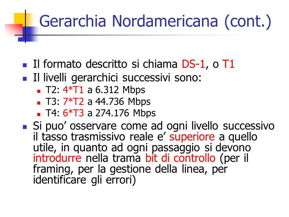 Gerarchia Nordamericana (cont.) Il formato descritto si chiama DS-1, o T1 Il livelli gerarchici successivi sono: T2: 4*T1 a 6.312 Mbps T3: 7*T2 a 44.7