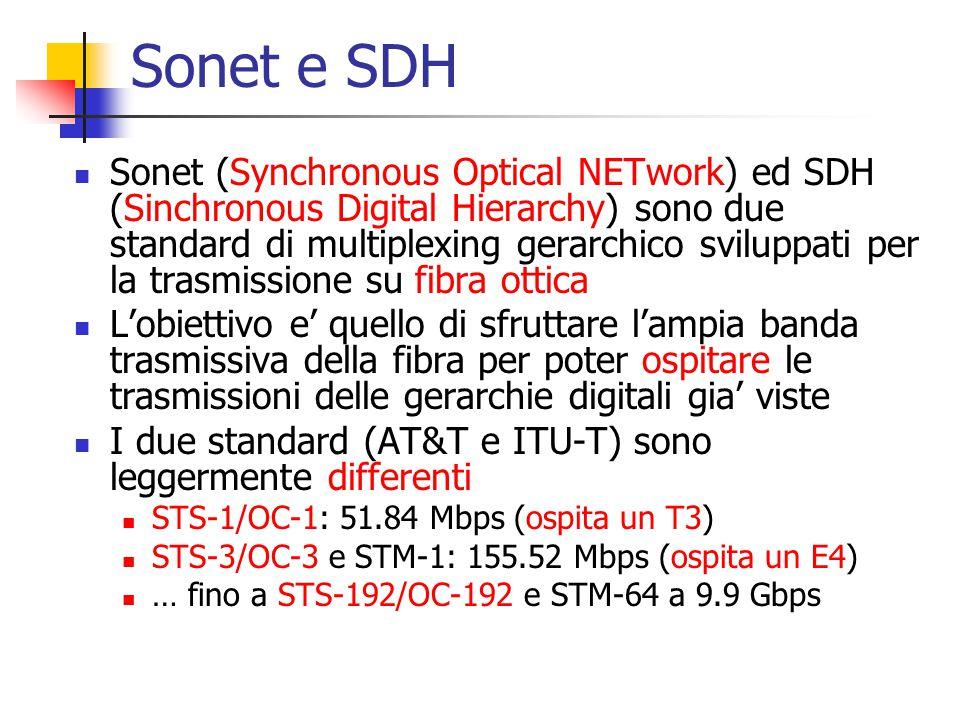 Sonet e SDH Sonet (Synchronous Optical NETwork) ed SDH (Sinchronous Digital Hierarchy) sono due standard di multiplexing gerarchico sviluppati per la