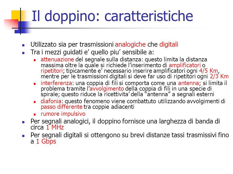 Il doppino: caratteristiche Utilizzato sia per trasmissioni analogiche che digitali Tra i mezzi guidati e' quello piu' sensibile a: attenuazione del s