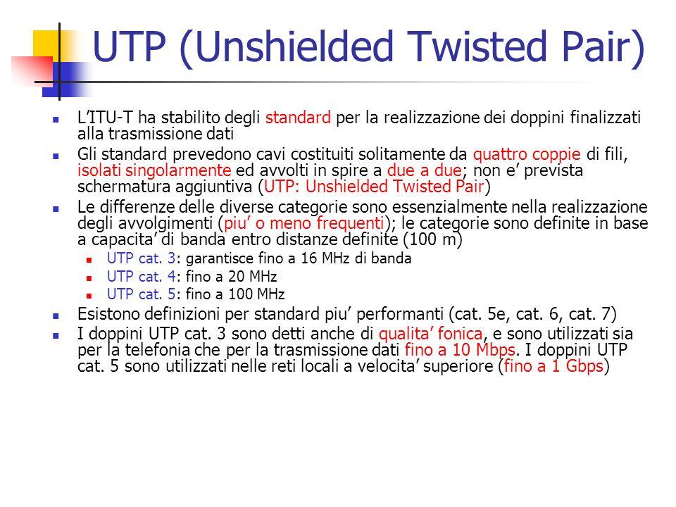 UTP (Unshielded Twisted Pair) L'ITU-T ha stabilito degli standard per la realizzazione dei doppini finalizzati alla trasmissione dati Gli standard pre