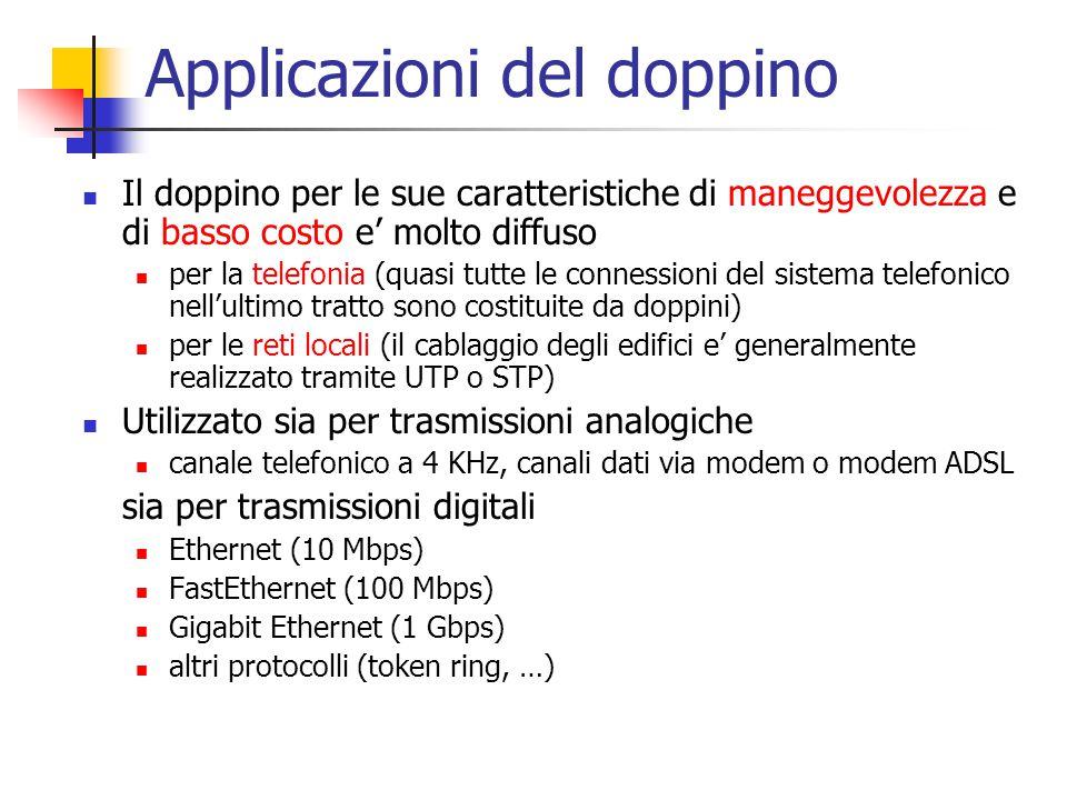 Applicazioni del doppino Il doppino per le sue caratteristiche di maneggevolezza e di basso costo e' molto diffuso per la telefonia (quasi tutte le co