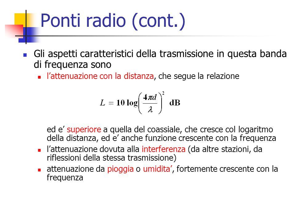 Ponti radio (cont.) Gli aspetti caratteristici della trasmissione in questa banda di frequenza sono l'attenuazione con la distanza, che segue la relaz