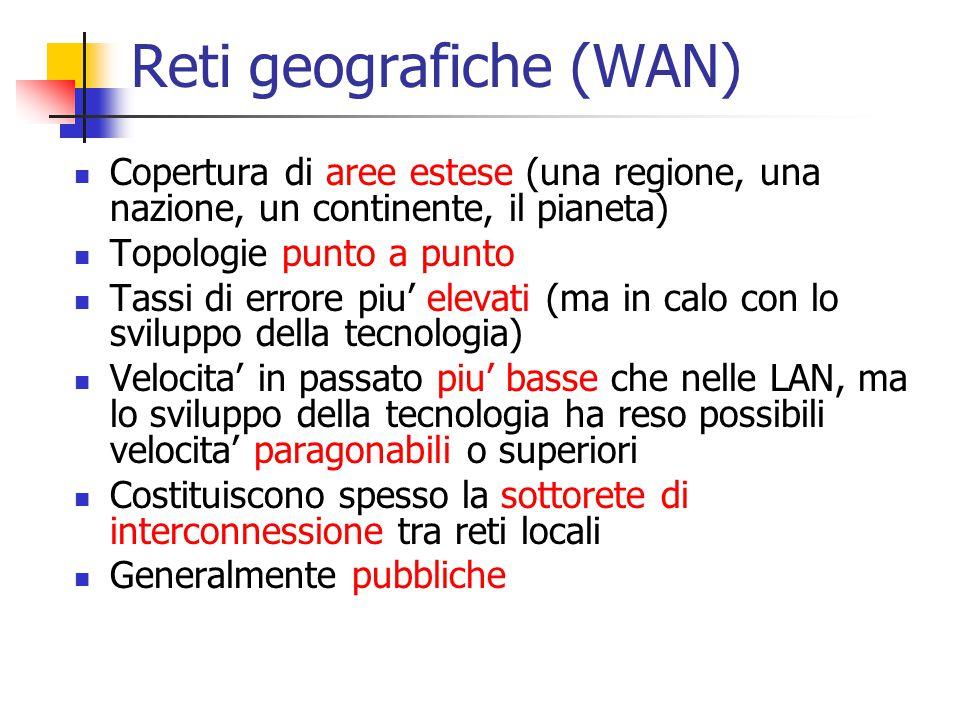Reti geografiche (WAN) Copertura di aree estese (una regione, una nazione, un continente, il pianeta) Topologie punto a punto Tassi di errore piu' ele