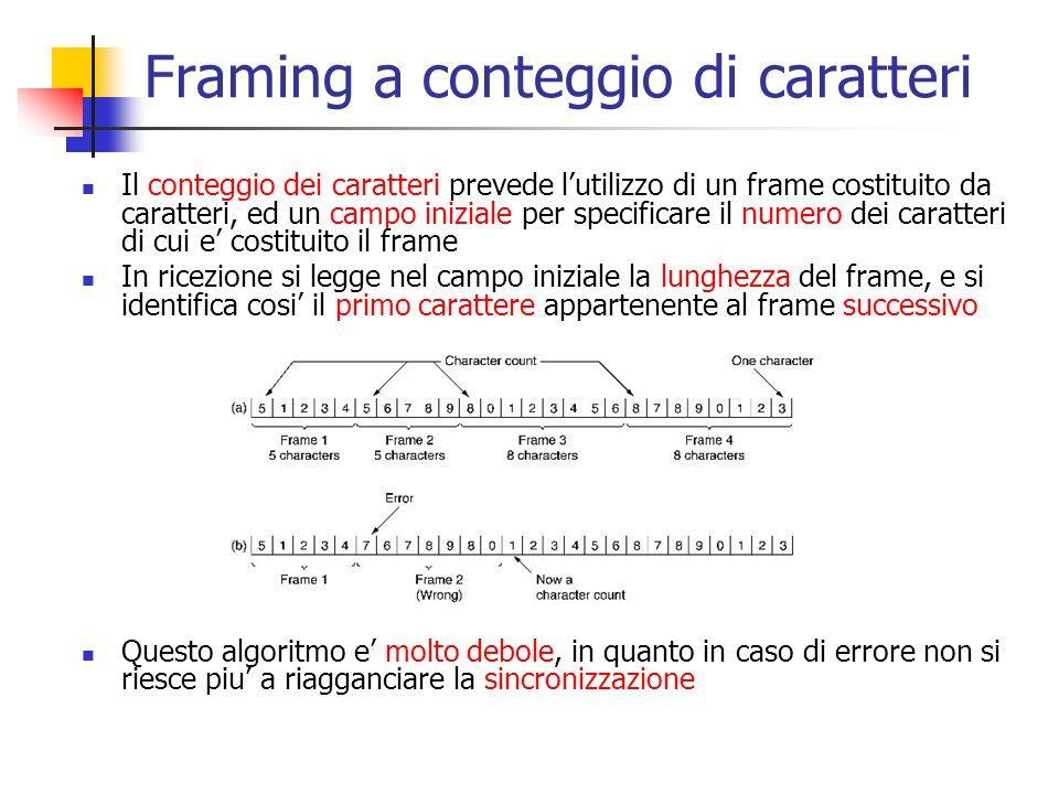 Framing a conteggio di caratteri Il conteggio dei caratteri prevede l'utilizzo di un frame costituito da caratteri, ed un campo iniziale per specifica