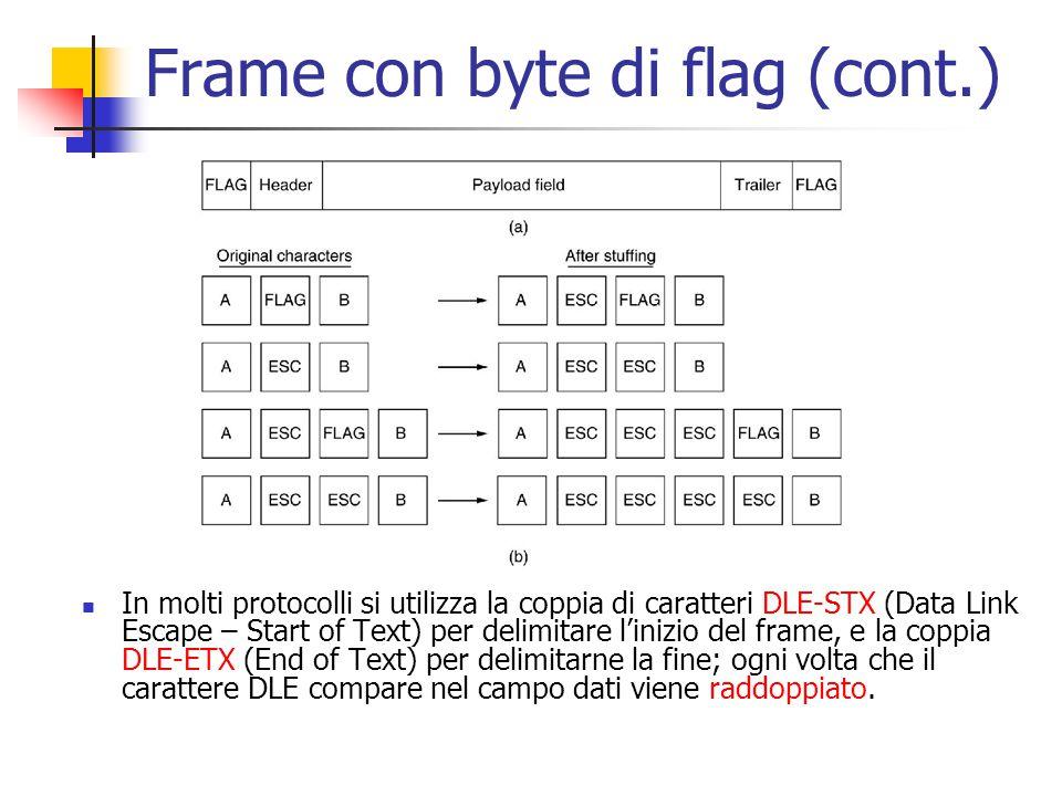 Frame con byte di flag (cont.) In molti protocolli si utilizza la coppia di caratteri DLE-STX (Data Link Escape – Start of Text) per delimitare l'iniz