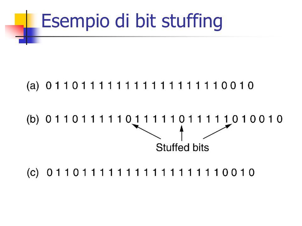 Esempio di bit stuffing