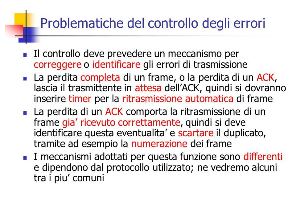 Problematiche del controllo degli errori Il controllo deve prevedere un meccanismo per correggere o identificare gli errori di trasmissione La perdita