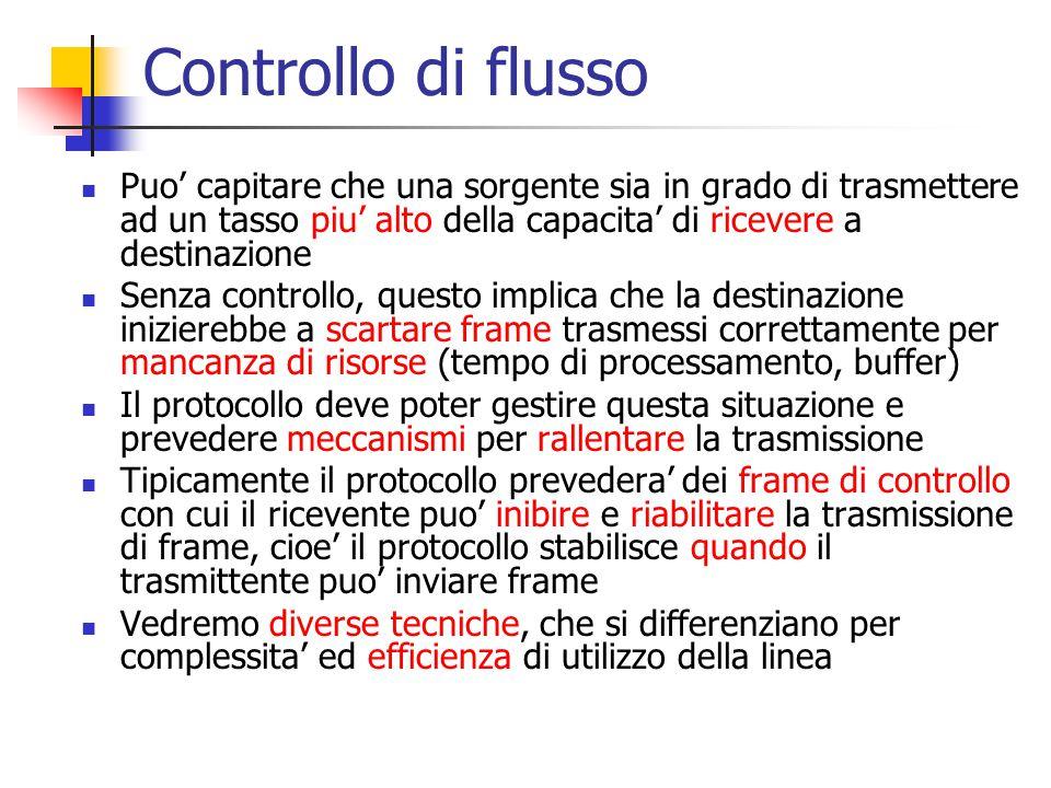 Controllo di flusso Puo' capitare che una sorgente sia in grado di trasmettere ad un tasso piu' alto della capacita' di ricevere a destinazione Senza