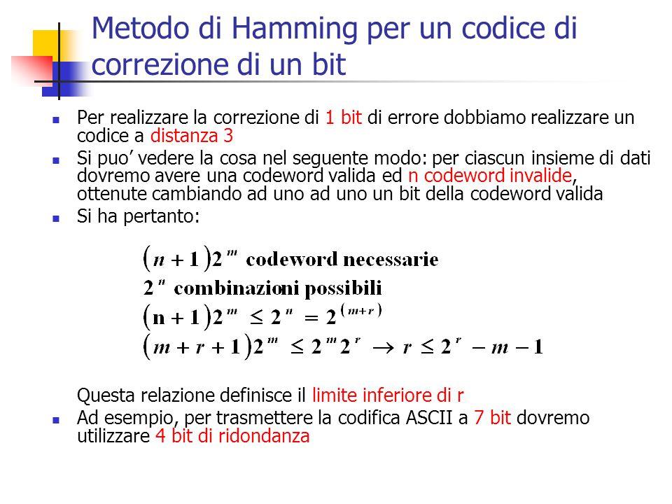 Metodo di Hamming per un codice di correzione di un bit Per realizzare la correzione di 1 bit di errore dobbiamo realizzare un codice a distanza 3 Si
