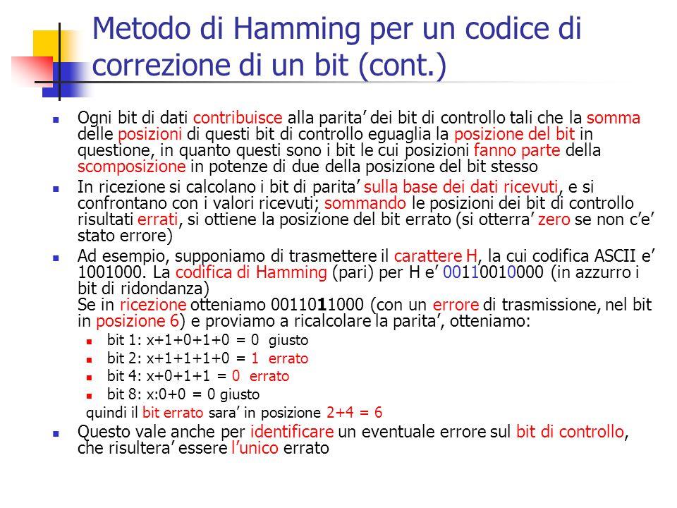 Metodo di Hamming per un codice di correzione di un bit (cont.) Ogni bit di dati contribuisce alla parita' dei bit di controllo tali che la somma dell