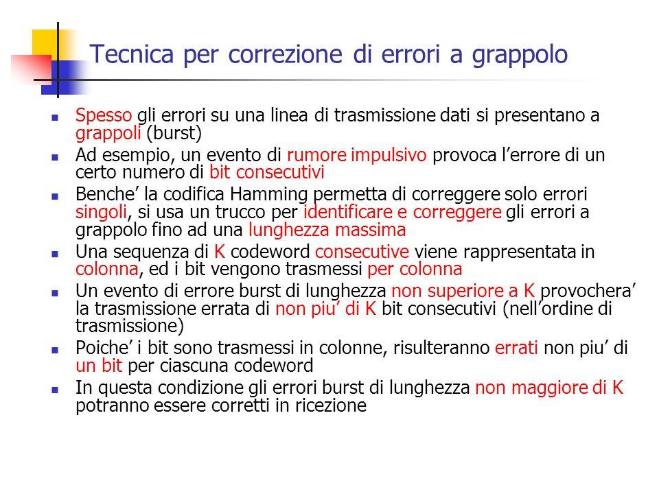 Tecnica per correzione di errori a grappolo Spesso gli errori su una linea di trasmissione dati si presentano a grappoli (burst) Ad esempio, un evento
