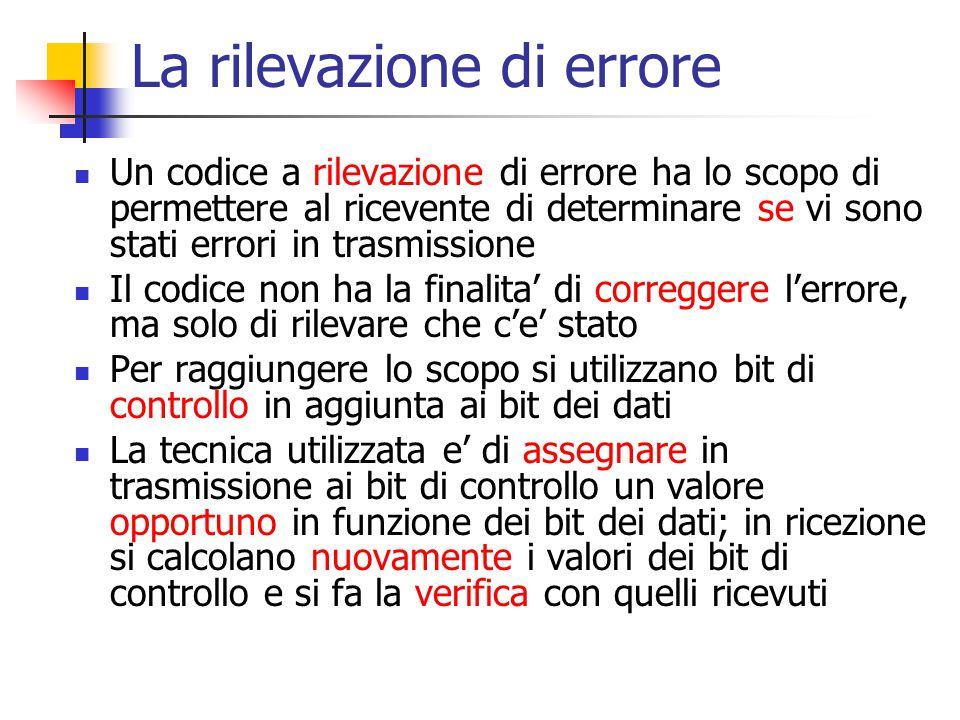 La rilevazione di errore Un codice a rilevazione di errore ha lo scopo di permettere al ricevente di determinare se vi sono stati errori in trasmissio