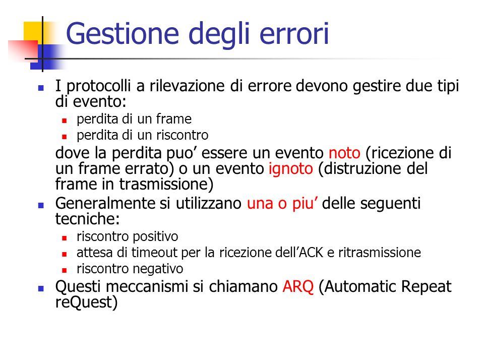 Gestione degli errori I protocolli a rilevazione di errore devono gestire due tipi di evento: perdita di un frame perdita di un riscontro dove la perd