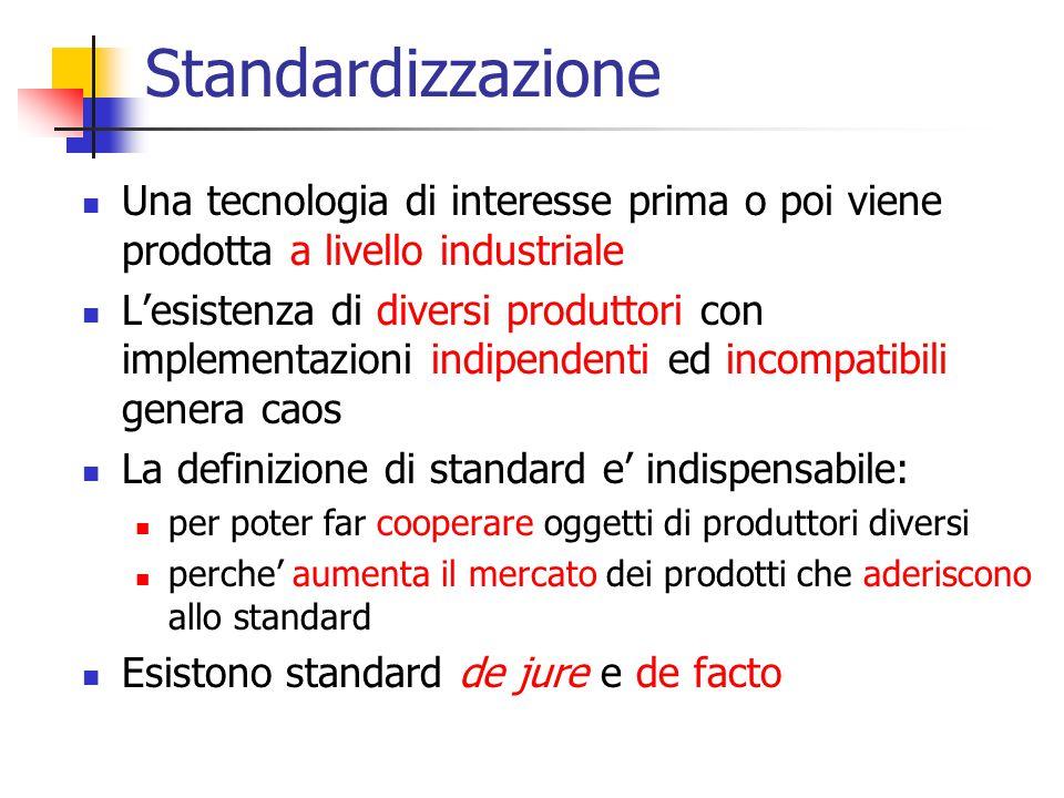 Standardizzazione Una tecnologia di interesse prima o poi viene prodotta a livello industriale L'esistenza di diversi produttori con implementazioni i