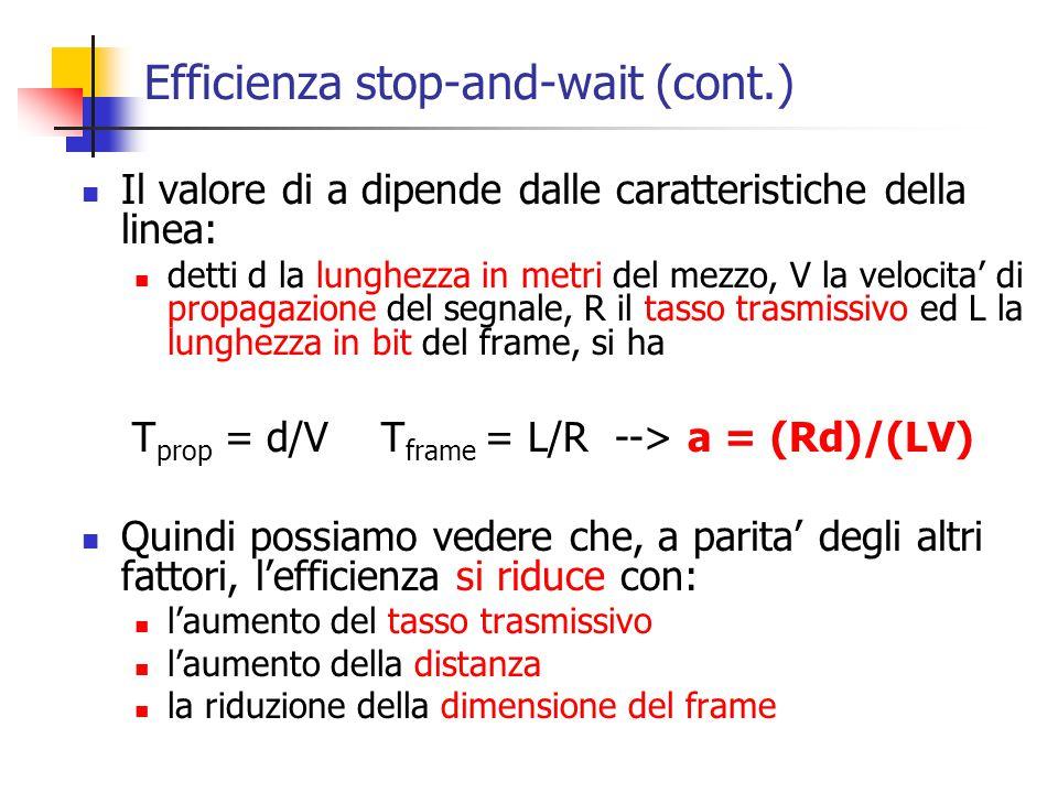 Efficienza stop-and-wait (cont.) Il valore di a dipende dalle caratteristiche della linea: detti d la lunghezza in metri del mezzo, V la velocita' di