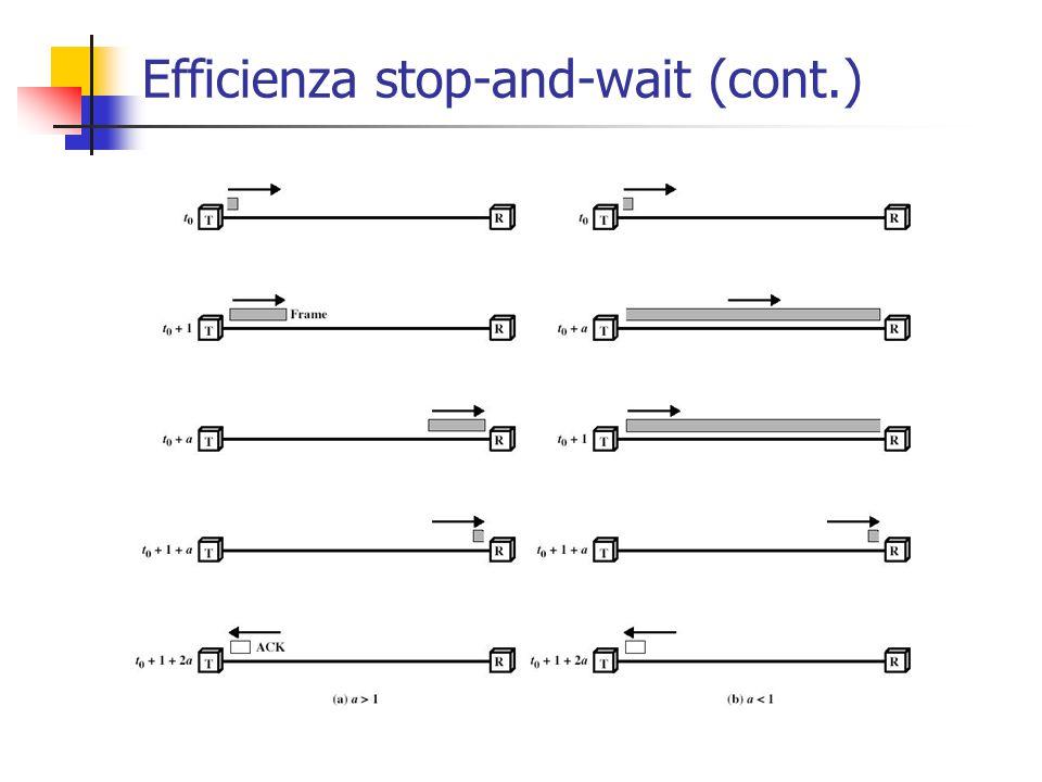 Efficienza stop-and-wait (cont.)