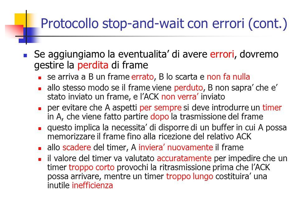 Protocollo stop-and-wait con errori (cont.) Se aggiungiamo la eventualita' di avere errori, dovremo gestire la perdita di frame se arriva a B un frame