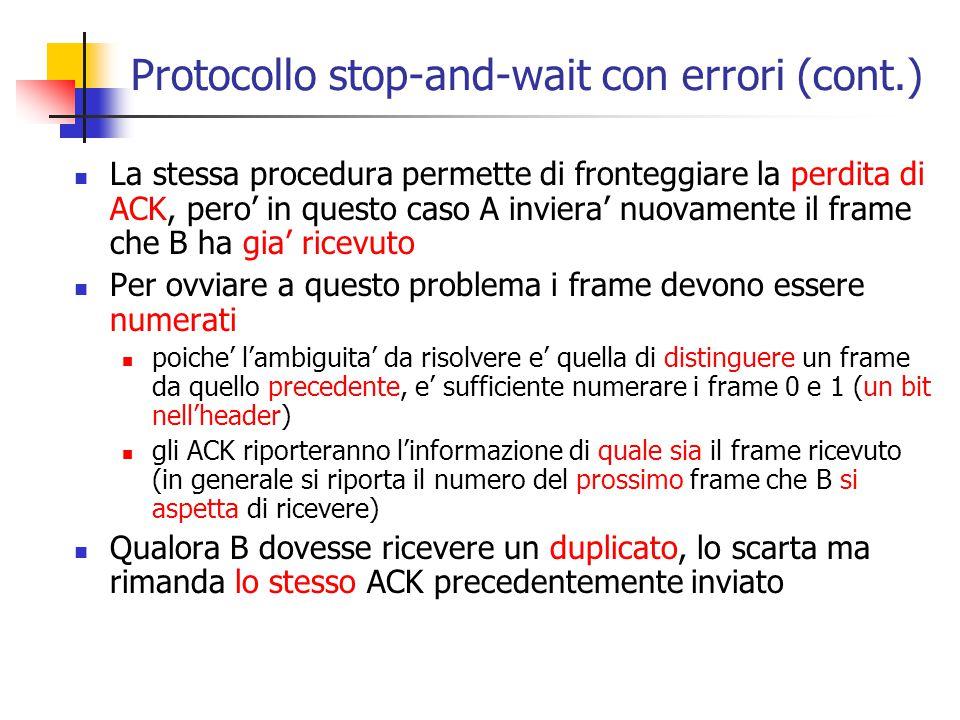 Protocollo stop-and-wait con errori (cont.) La stessa procedura permette di fronteggiare la perdita di ACK, pero' in questo caso A inviera' nuovamente