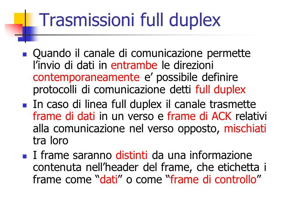 Trasmissioni full duplex Quando il canale di comunicazione permette l'invio di dati in entrambe le direzioni contemporaneamente e' possibile definire