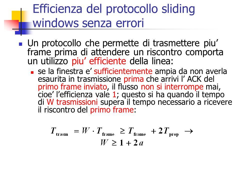 Efficienza del protocollo sliding windows senza errori Un protocollo che permette di trasmettere piu' frame prima di attendere un riscontro comporta u